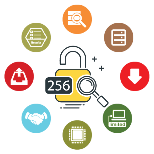 Benefits of SHA-256