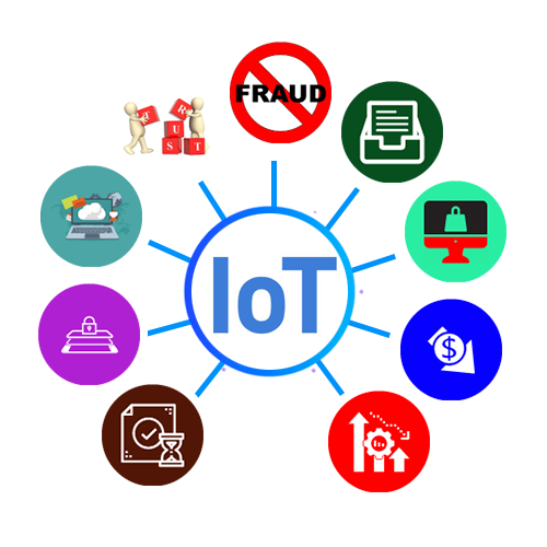 Benefits of blockchain IOT