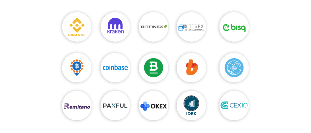 Some Of The Best Bitcoin/Cryptocurrency Exchanges
