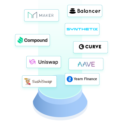 Platforms and Protocols