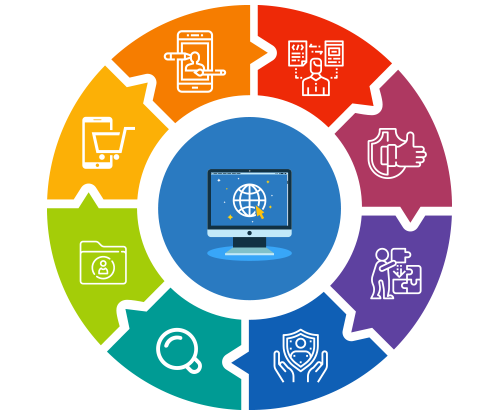 Why Choose the E-Commerce Portal?