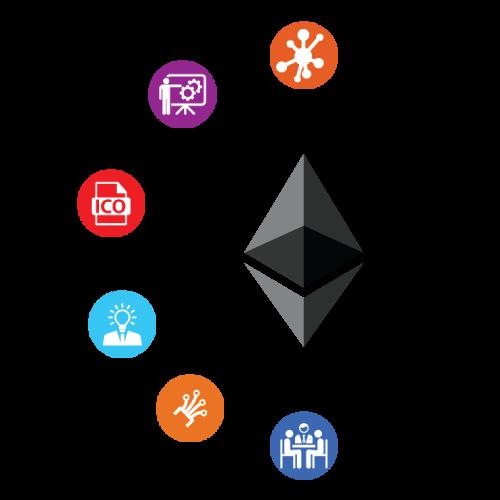 Our Token development Model