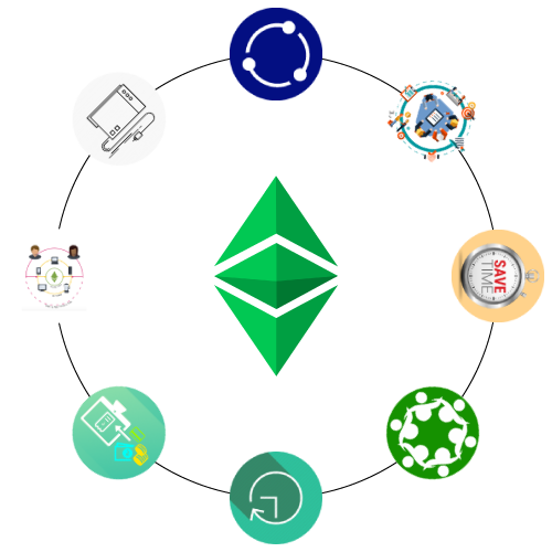 Features of Ethereum Classic Blockchain