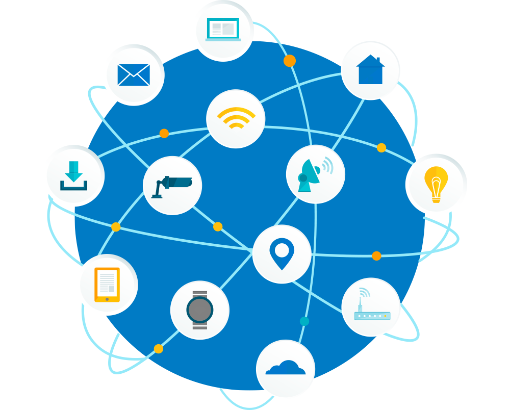 Why IoT Suits for Business?