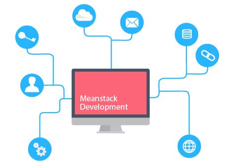 Why Osiz for Mean Stack Development?
