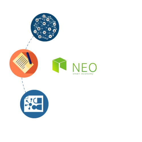 What is NEO Blockchain Development all about?