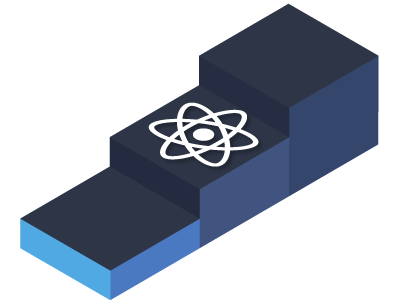 Why Osiz Services for React JS?