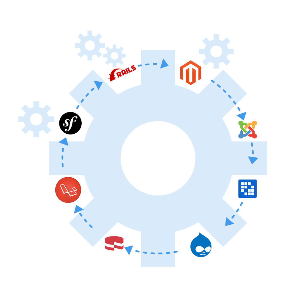 Tools and Technologies We Use