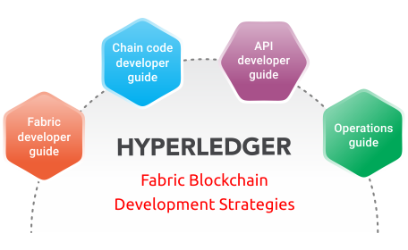 hyperledger_fabric_04.png