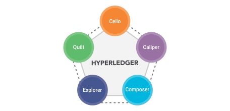 hyperledger_indy_03.png